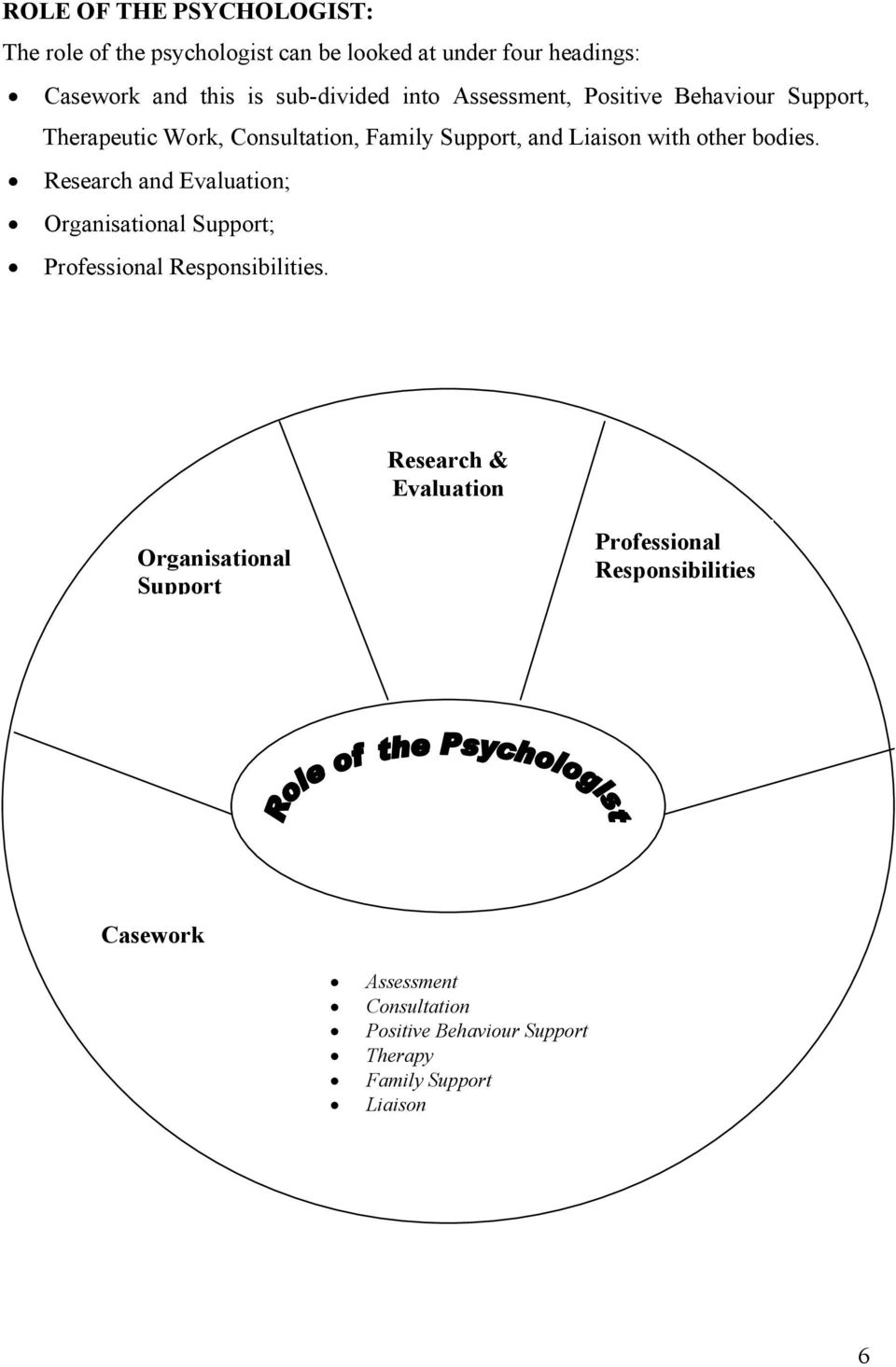 other bodies. Research and Evaluation; Organisational Support; Professional Responsibilities.
