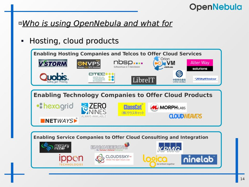 Enabling Technology Companies to Offer Cloud Products