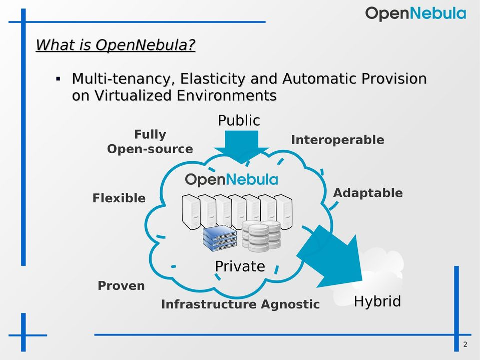 on Virtualized Environments Fully Open-source