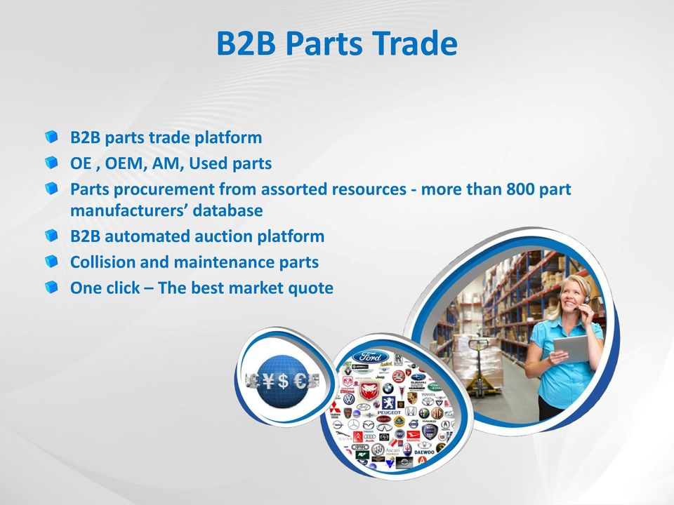 800 part manufacturers database B2B automated auction