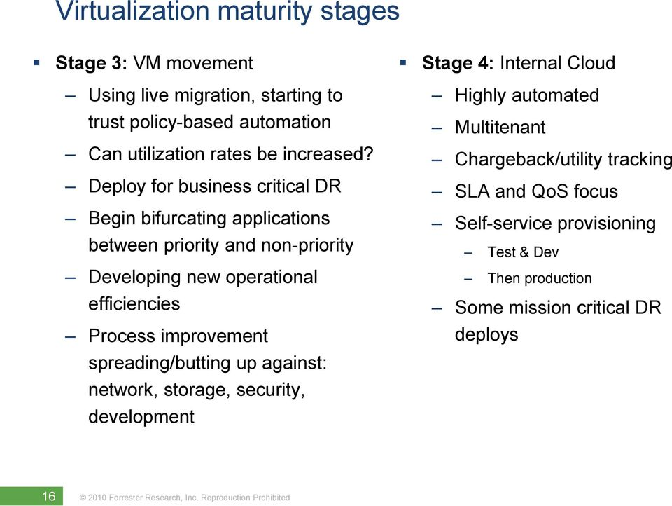Deploy for business critical DR Begin bifurcating applications between priority and non-priority Developing new operational efficiencies