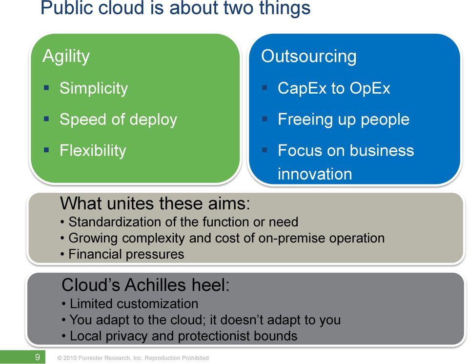 need Growing complexity and cost of on-premise operation Financial pressures Cloud s Achilles heel: