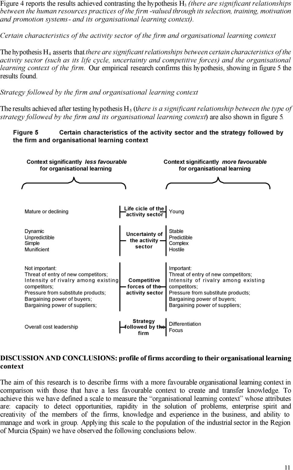 Certain characteristics of the activity sector of the firm and organisational learning context The hypothesis H 4 asserts that there are significant relationships between certain characteristics of