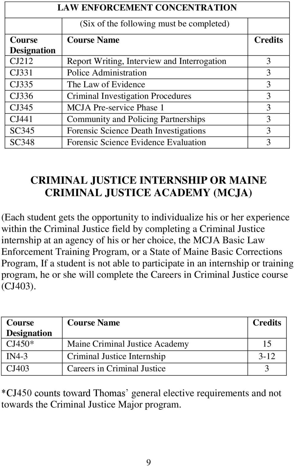 Forensic Science Evidence Evaluation 3 CRIMINAL JUSTICE INTERNSHIP OR MAINE CRIMINAL JUSTICE ACADEMY (MCJA) (Each student gets the opportunity to individualize his or her experience within the