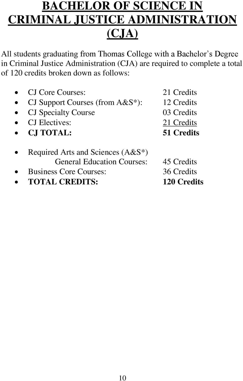 21 Credits CJ Support Courses (from A&S*): 12 Credits CJ Specialty Course 03 Credits CJ Electives: 21 Credits CJ TOTAL: 51 Credits