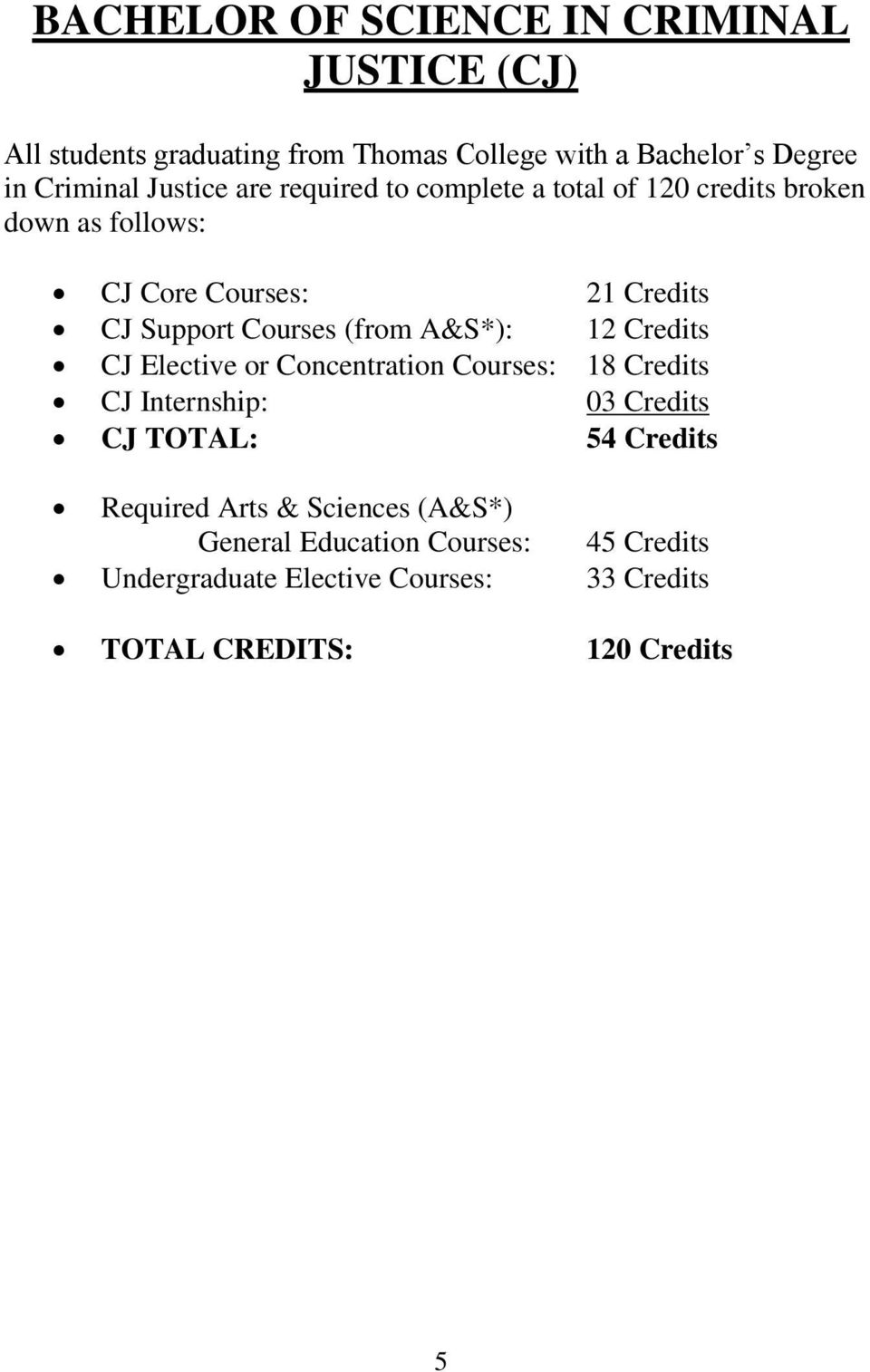 (from A&S*): 12 Credits CJ Elective or Concentration Courses: 18 Credits CJ Internship: 03 Credits CJ TOTAL: 54 Credits Required