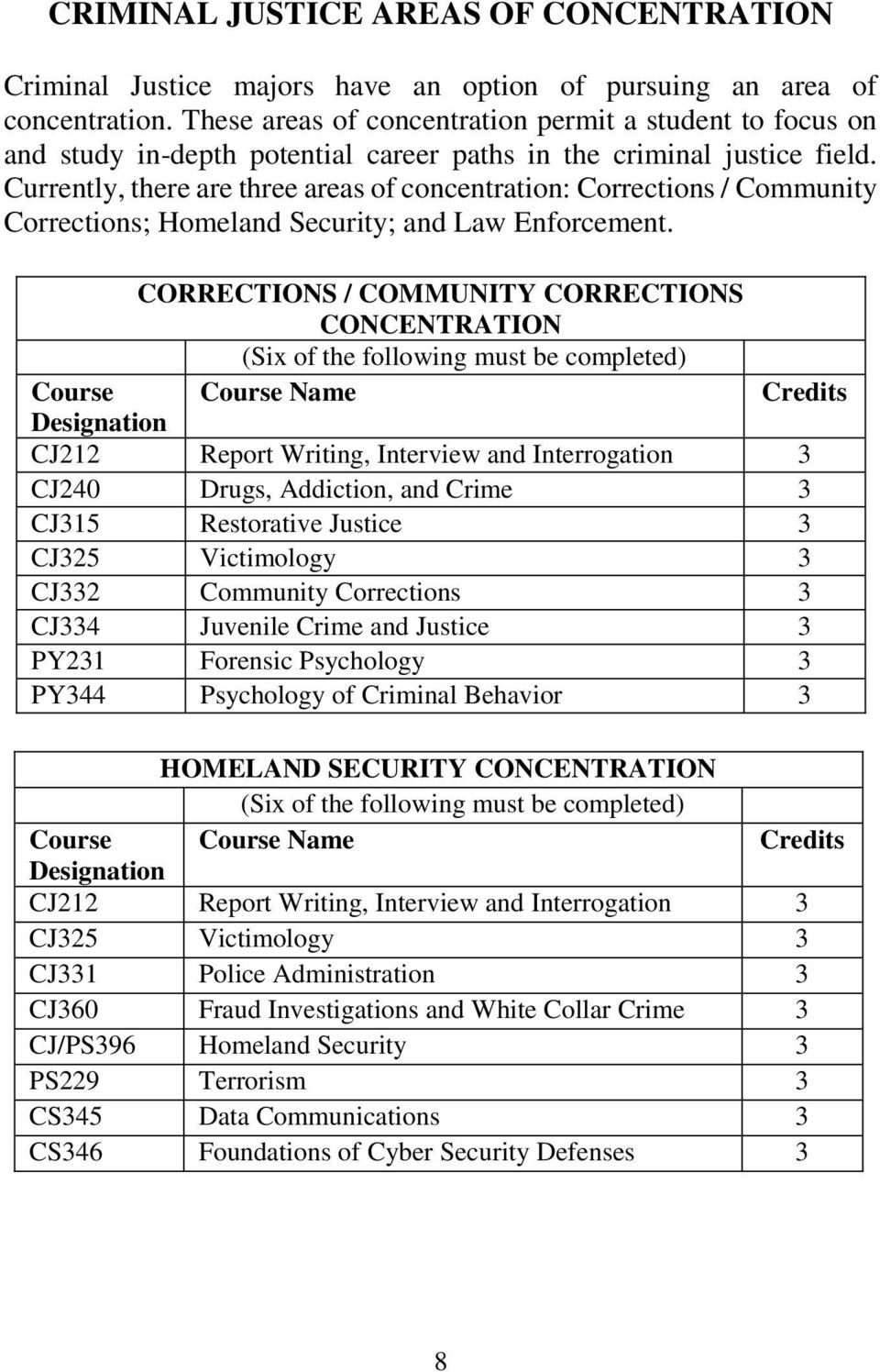 Currently, there are three areas of concentration: Corrections / Community Corrections; Homeland Security; and Law Enforcement.