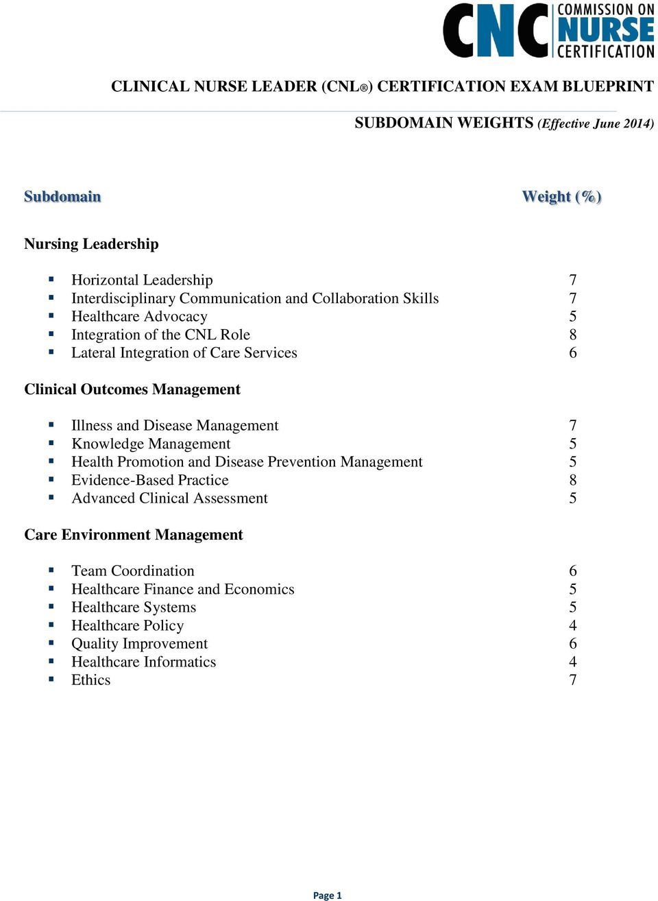 Management Illness and Disease Management 7 Knowledge Management 5 Health Promotion and Disease Prevention Management 5 Evidence-Based Practice 8 Advanced Clinical