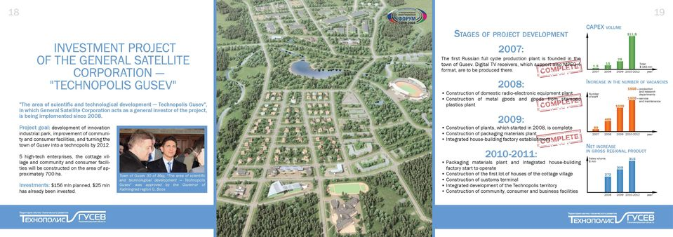 Project goal: development of innovation industrial park, improvement of community and consumer facilities, and turning the town of Gusev into a technopolis by 2012.