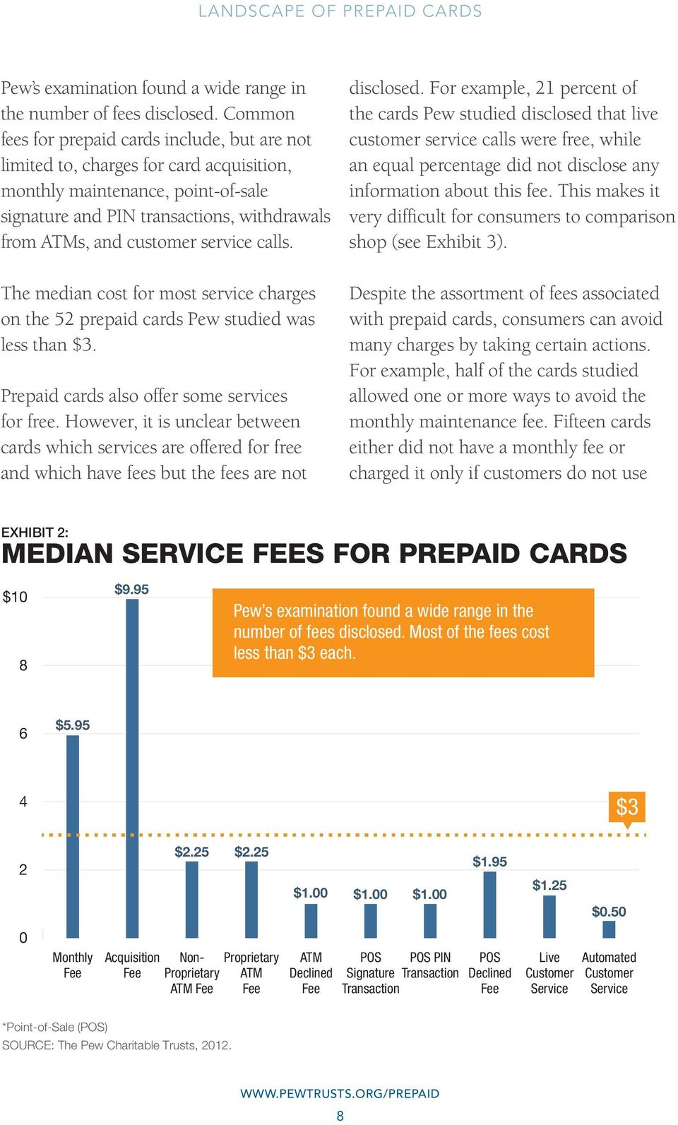 service calls. The median cost for most service charges on the 52 prepaid cards Pew studied was less than $3. Prepaid cards also offer some services for free.