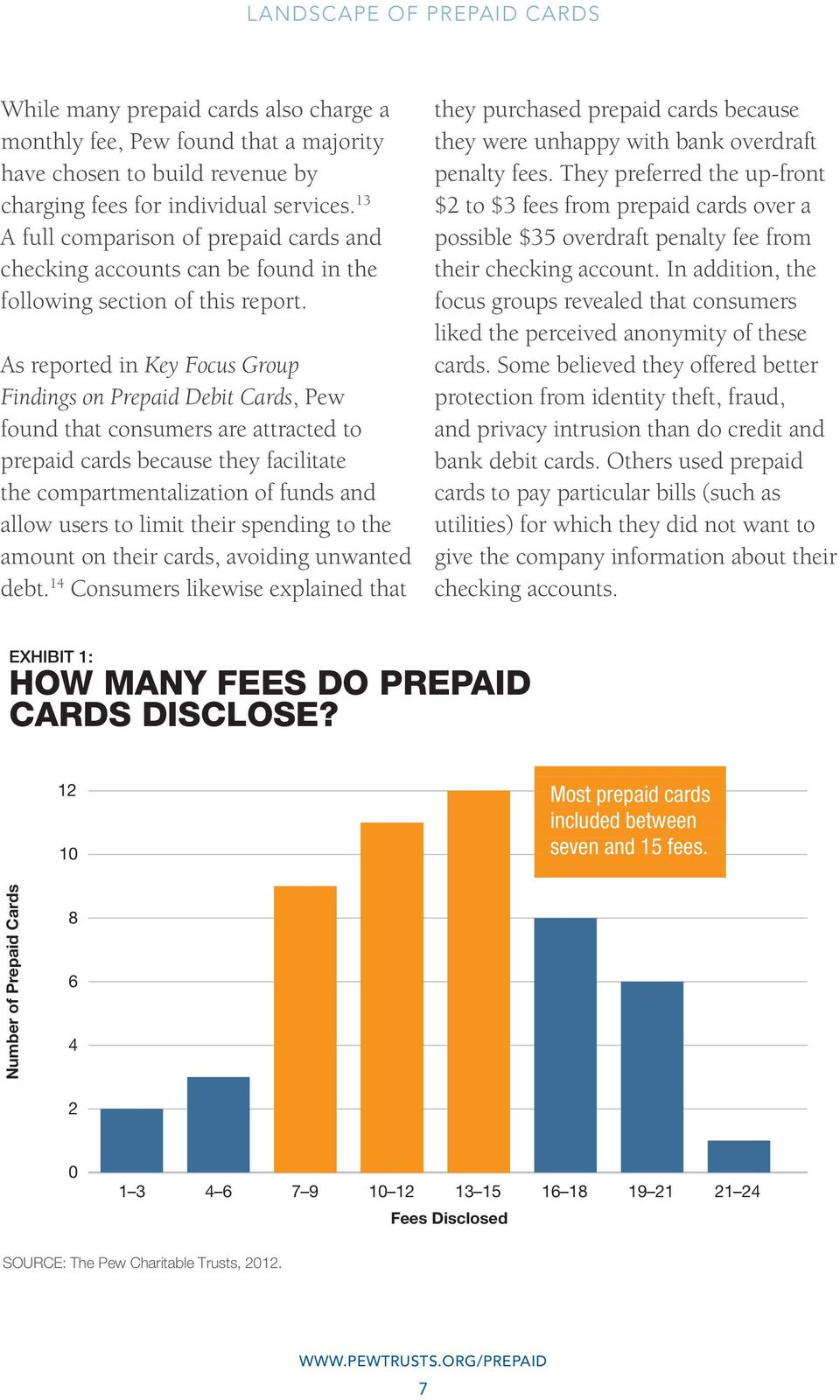 As reported in Key Focus Group Findings on Prepaid Debit Cards, Pew found that consumers are attracted to prepaid cards because they facilitate the compartmentalization of funds and allow users to