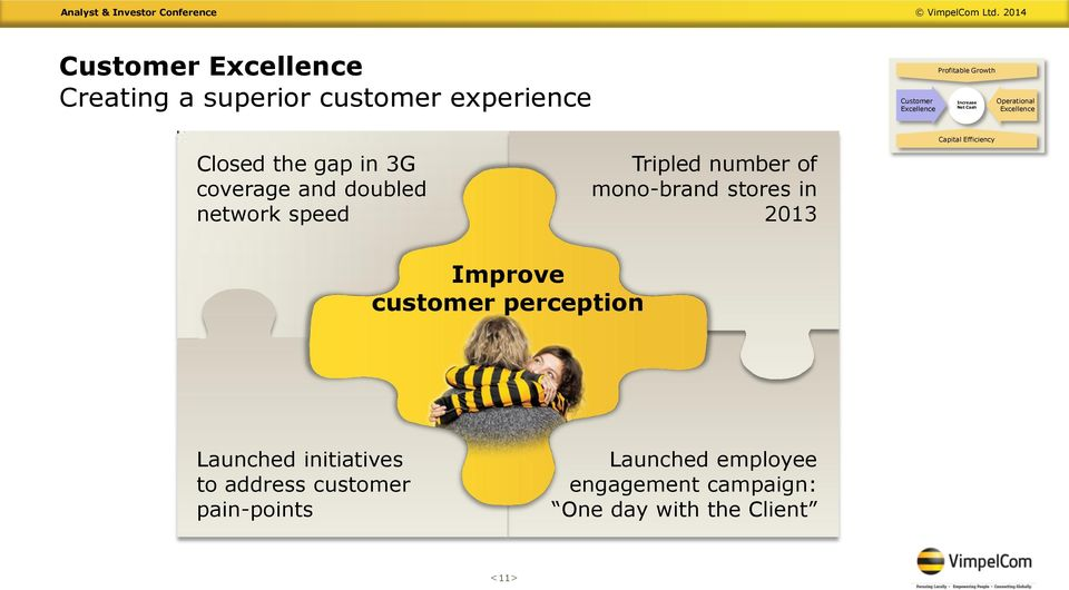 in 2013 Improve customer perception Launched initiatives to address customer