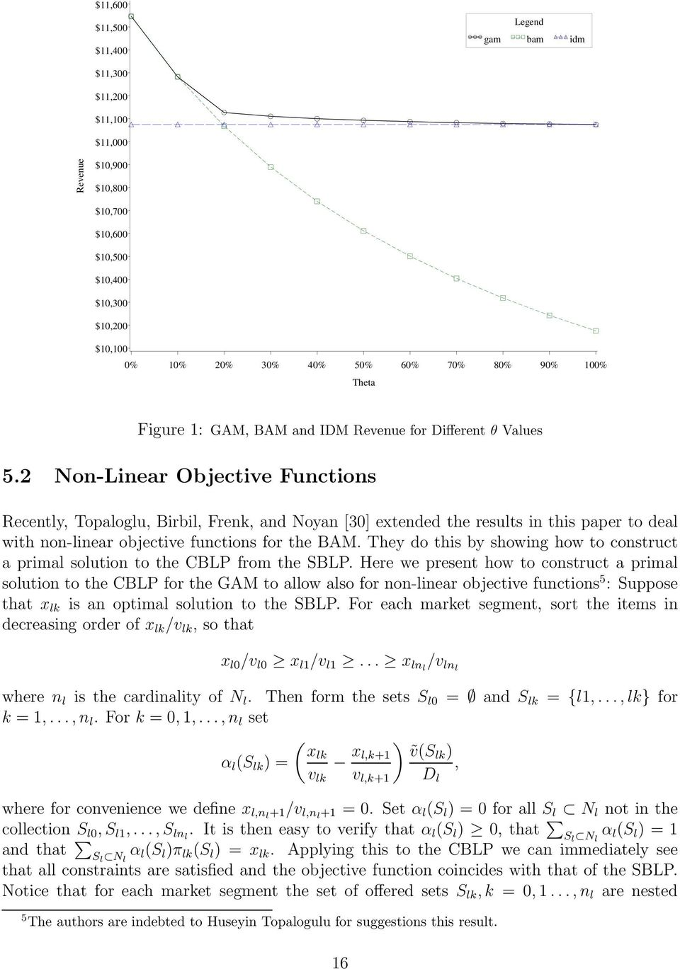 2 Non-Linear Objective Functions Recently, Topaloglu, Birbil, Frenk, and Noyan [30] extended the results in this paper to deal with non-linear objective functions for the BAM.