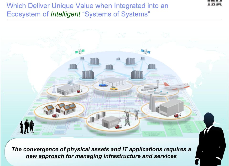 of physical assets and IT applications requires a new