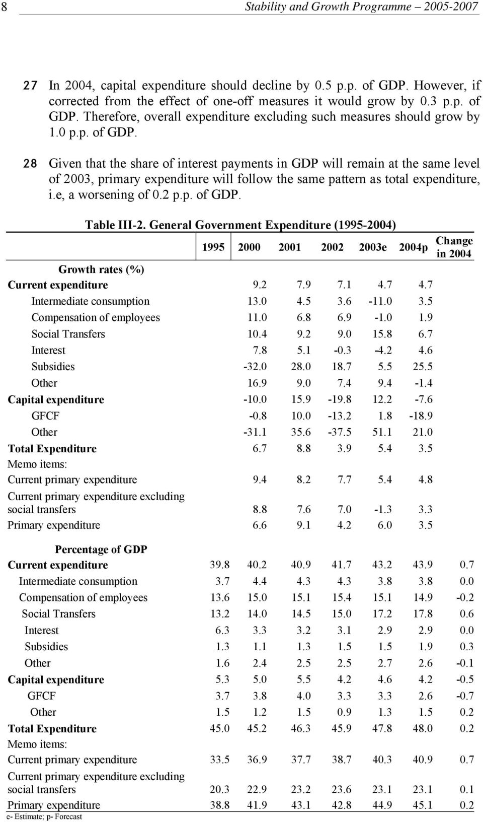 2 p.p. of GDP. Table III-2. General Government Expenditure (1995-2004) 1995 2000 2001 2002 2003e 2004p Change in 2004 Growth rates (%) Current expenditure 9.2 7.9 7.1 4.7 4.