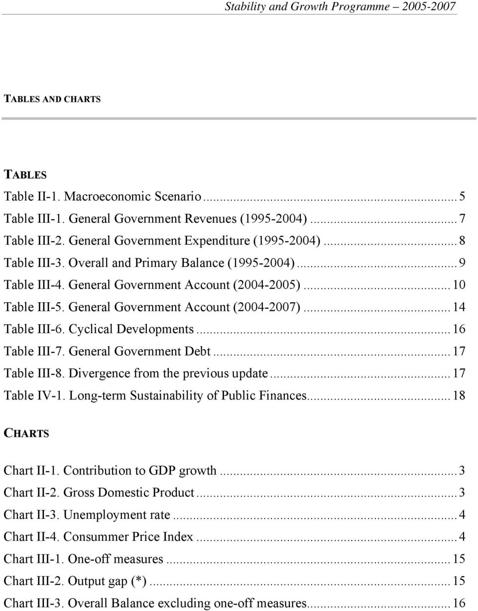 General Government Account (2004-2007)...14 Table III-6. Cyclical Developments...16 Table III-7. General Government Debt...17 Table III-8. Divergence from the previous update...17 Table IV-1.