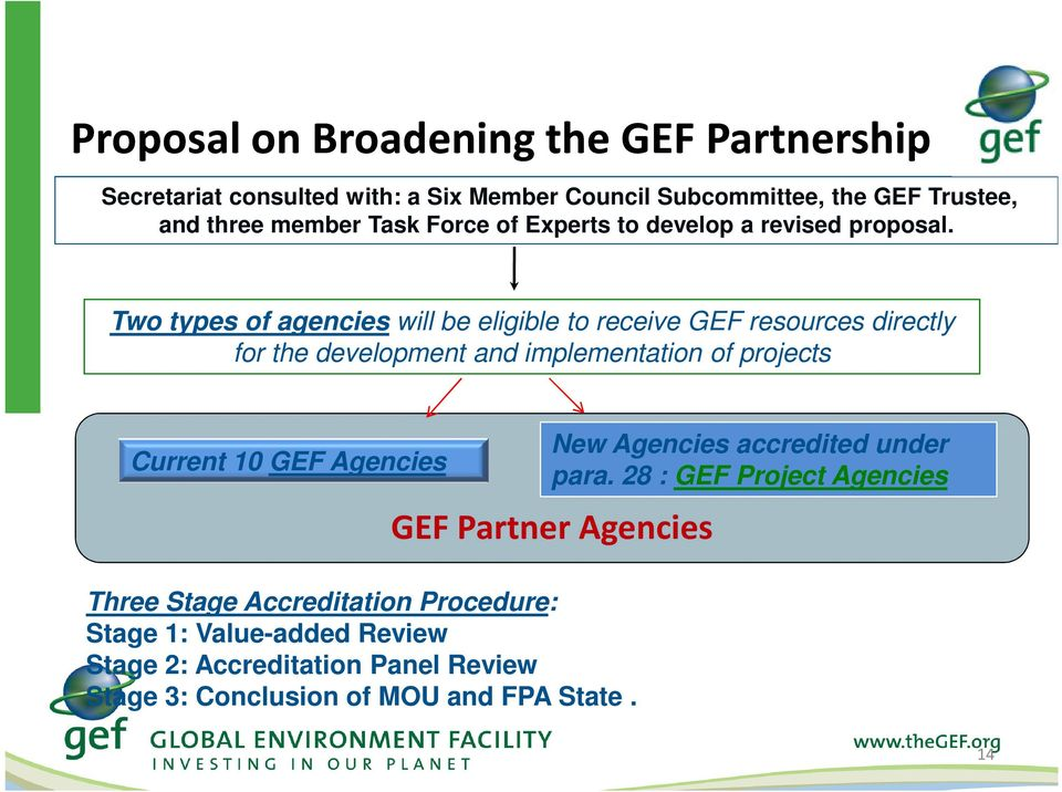 Two types of agencies will be eligible to receive GEF resources directly for the development and implementation of projects Current 10 GEF