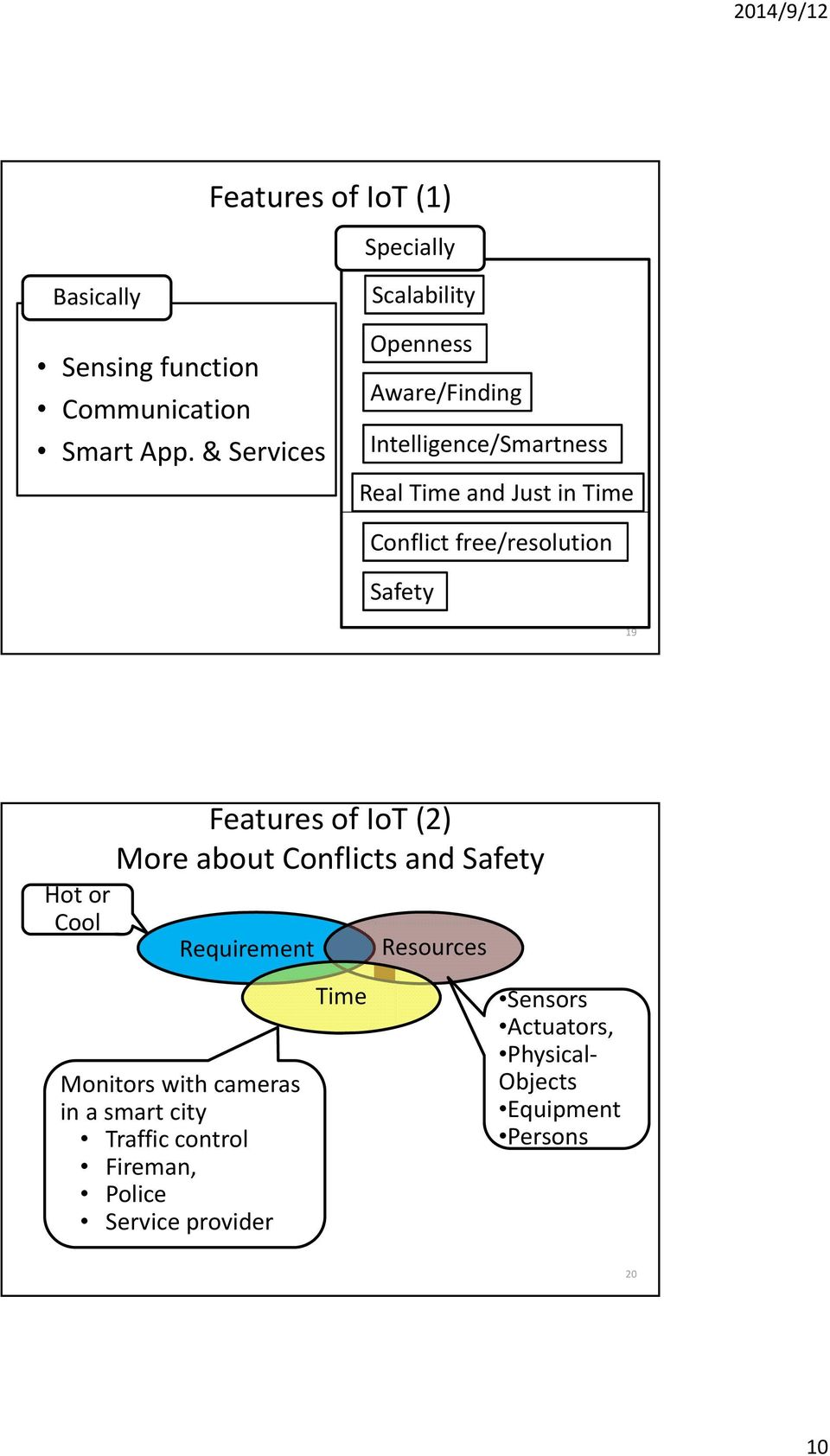 free/resolution Safety 19 Hot or Cool Features of IoT (2) More about Conflicts and Safety Requirement Resources