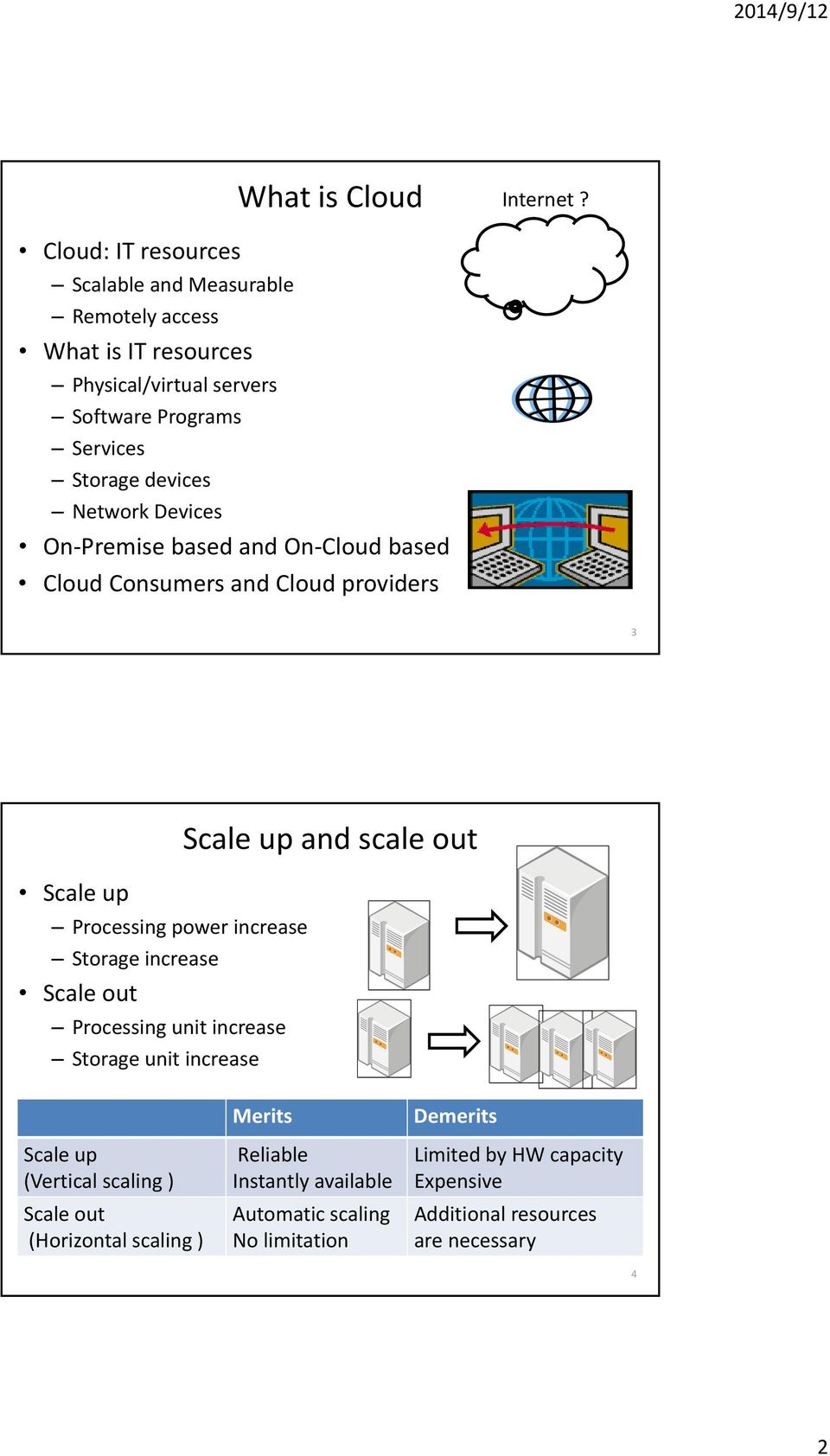 Network Devices On Premise based and On based Consumers and providers 3 Scale up Processing power increase Storage increase Scale out