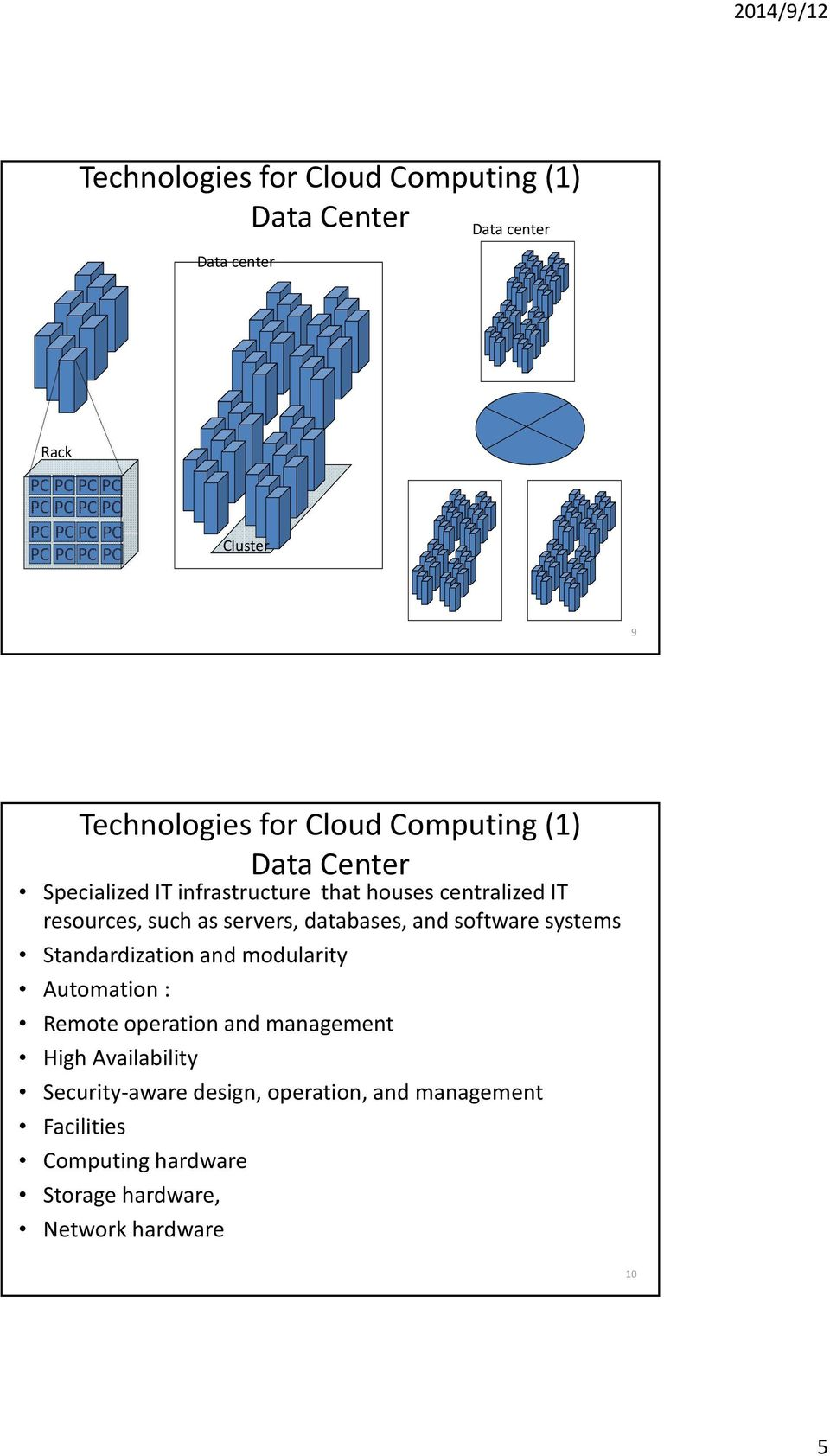 software systems Standardization and modularity Automation : Remote operation and management High Availability
