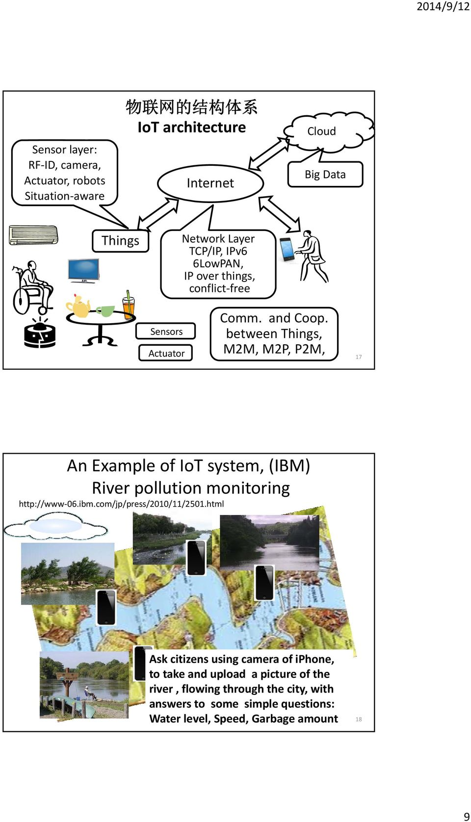between Things, M2M, M2P, P2M, 17 An Example of IoT system, (IBM) River pollution monitoring http://www 06.ibm.com/jp/press/2010/11/2501.