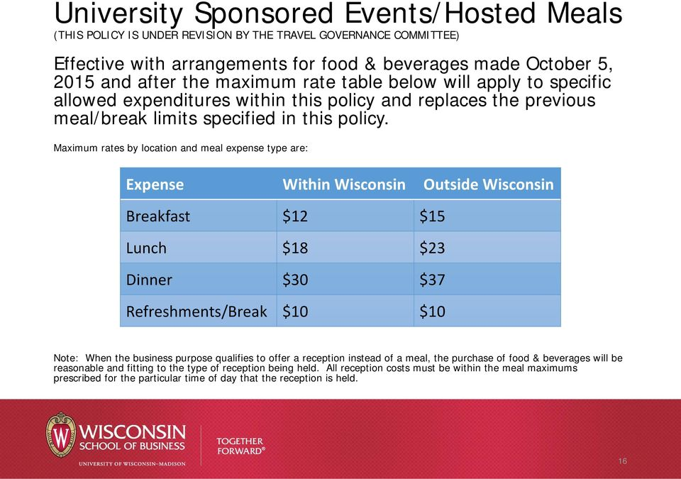 Maximum rates by location and meal expense type are: Expense Within Wisconsin Outside Wisconsin Breakfast $12 $15 Lunch $18 $23 Dinner $30 $37 Refreshments/Break $10 $10 Note: When the business