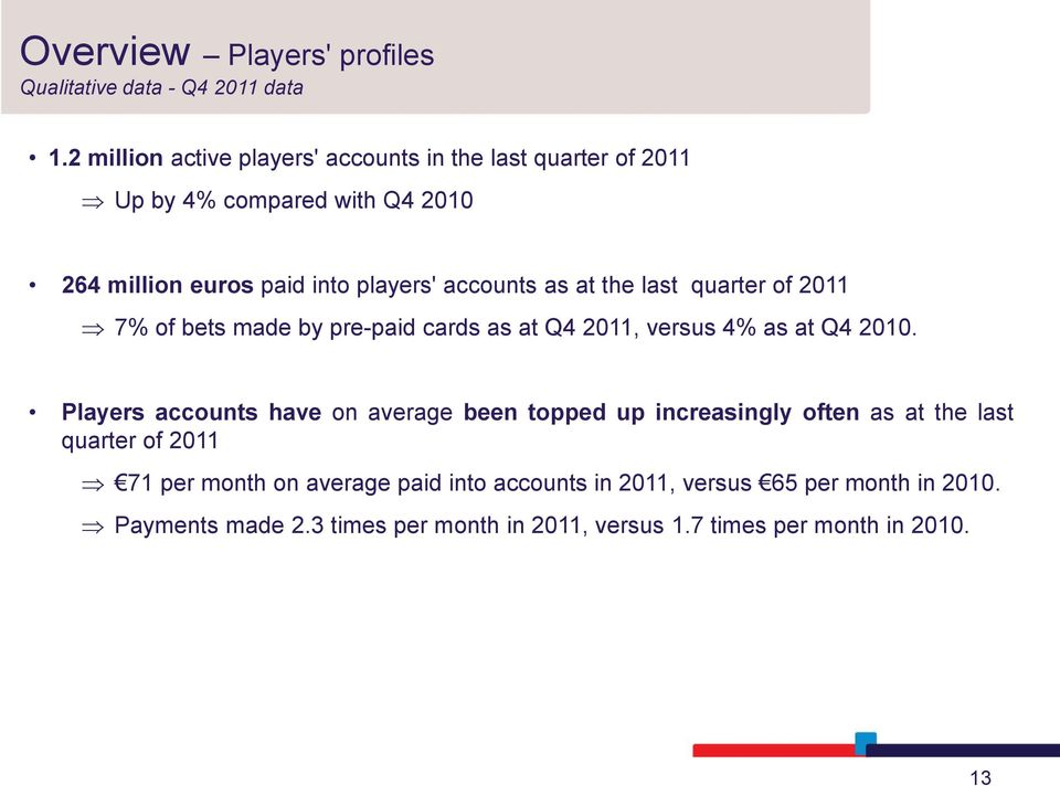 as at the last quarter of 2011 7% of bets made by pre-paid cards as at Q4 2011, versus 4% as at Q4 2010.