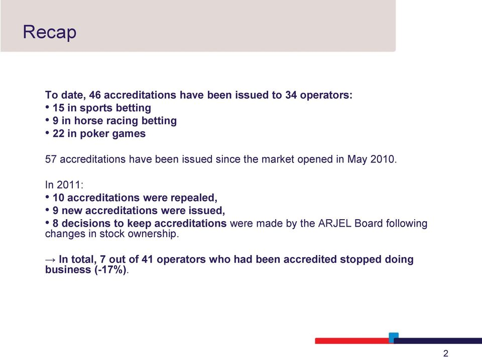 In 2011: 10 accreditations were repealed, 9 new accreditations were issued, 8 decisions to keep accreditations were