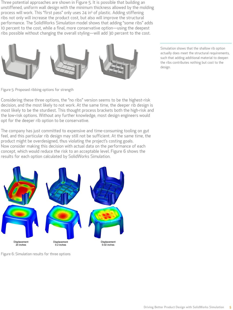 The SolidWorks Simulation model shows that adding some ribs adds 10 percent to the cost, while a final, more conservative option using the deepest ribs possible without changing the overall styling
