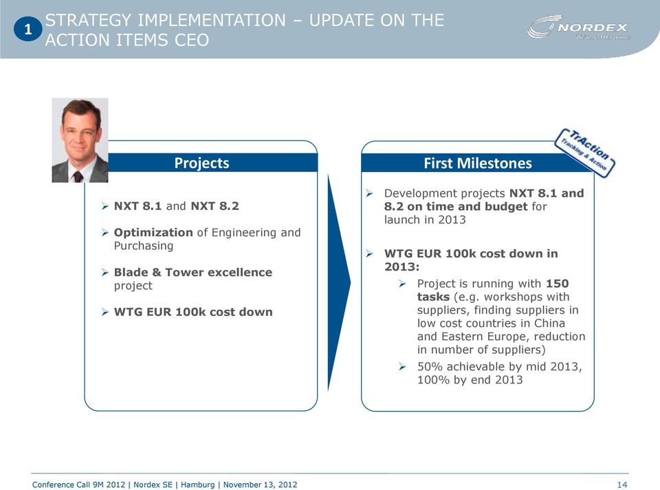 projects NXT 8.1 and 8.2 on time and budget for launch in 2013 WTG EUR 100k cost down in 2013: Project is running with 150 tasks (e.