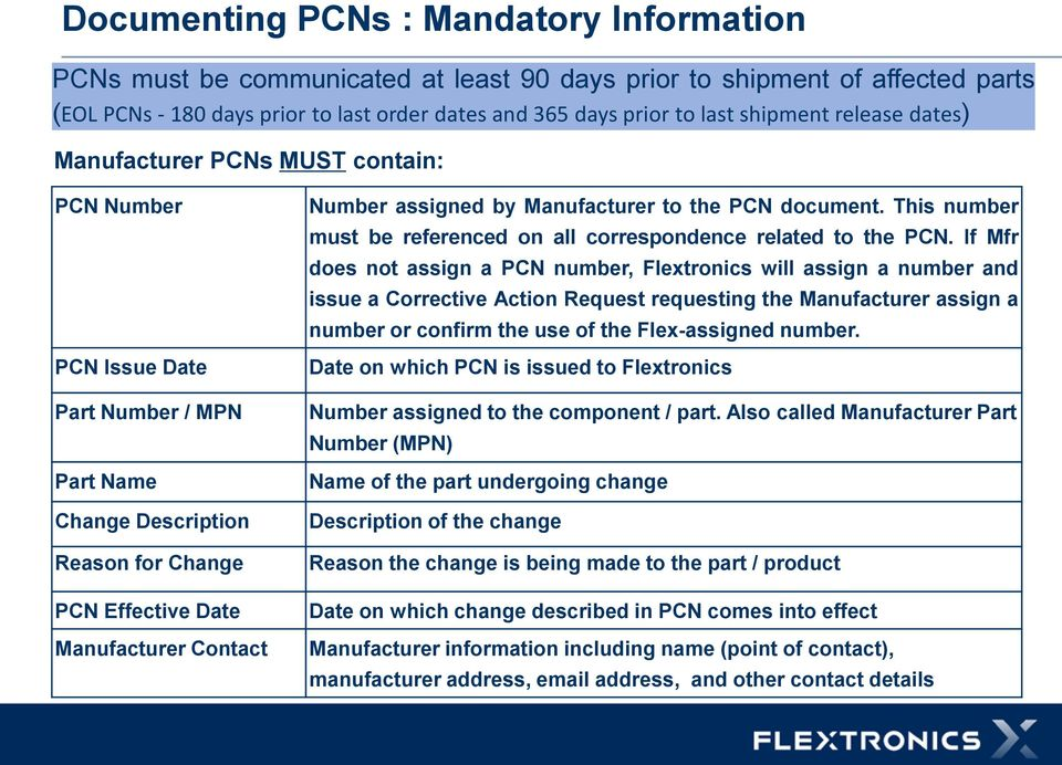 assigned by Manufacturer to the PCN document. This number must be referenced on all correspondence related to the PCN.