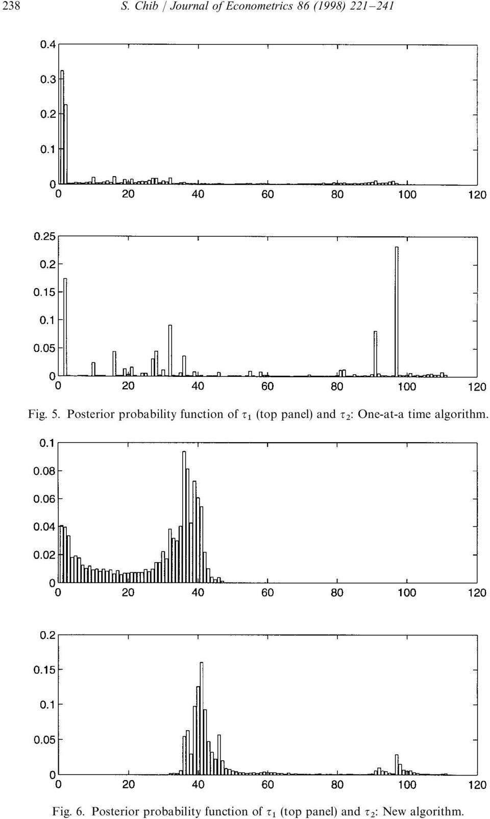 Posterior probability function of τ (top panel) and τ :