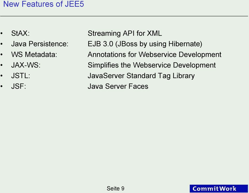 0 (JBoss by using Hibernate) WS Metadata: Annotations for