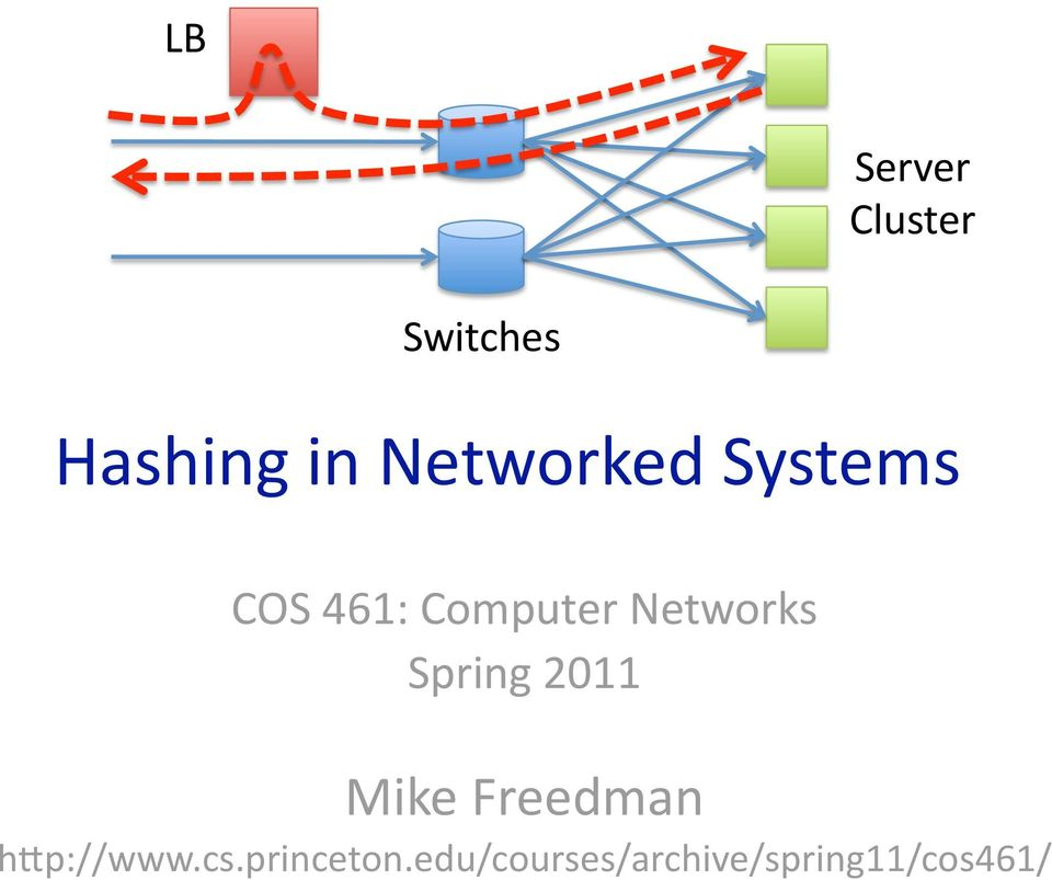 Networks Spring 2011 Mike Freedman