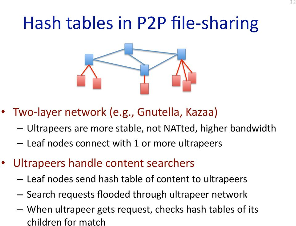 , Gnutella, Kazaa) Ultrapeers are more stable, not NATted, higher bandwidth Leaf nodes connect