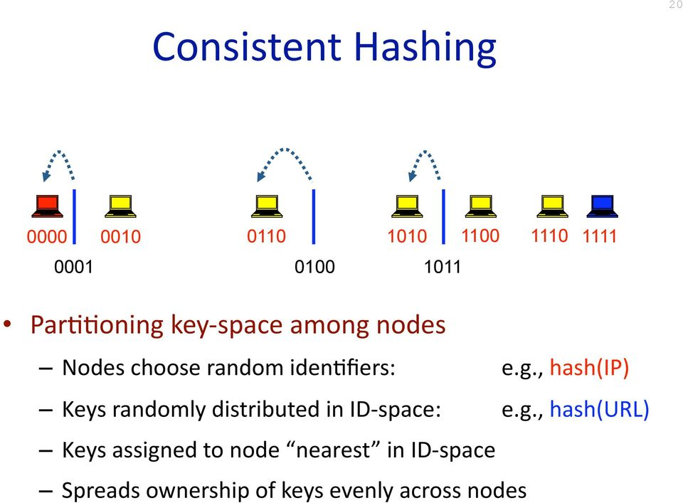 e.g., hash(ip) Keys randomly distributed in ID space: e.g., hash(url) Keys