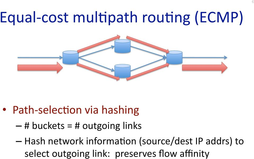 links Hash network informaion (source/dest IP