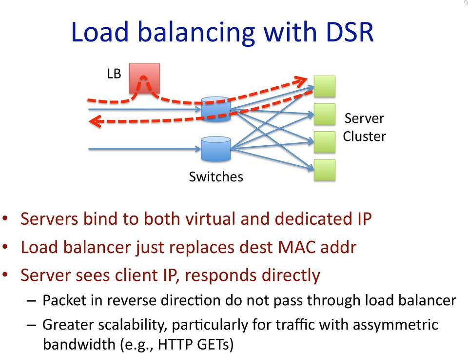 responds directly Packet in reverse direcion do not pass through load balancer