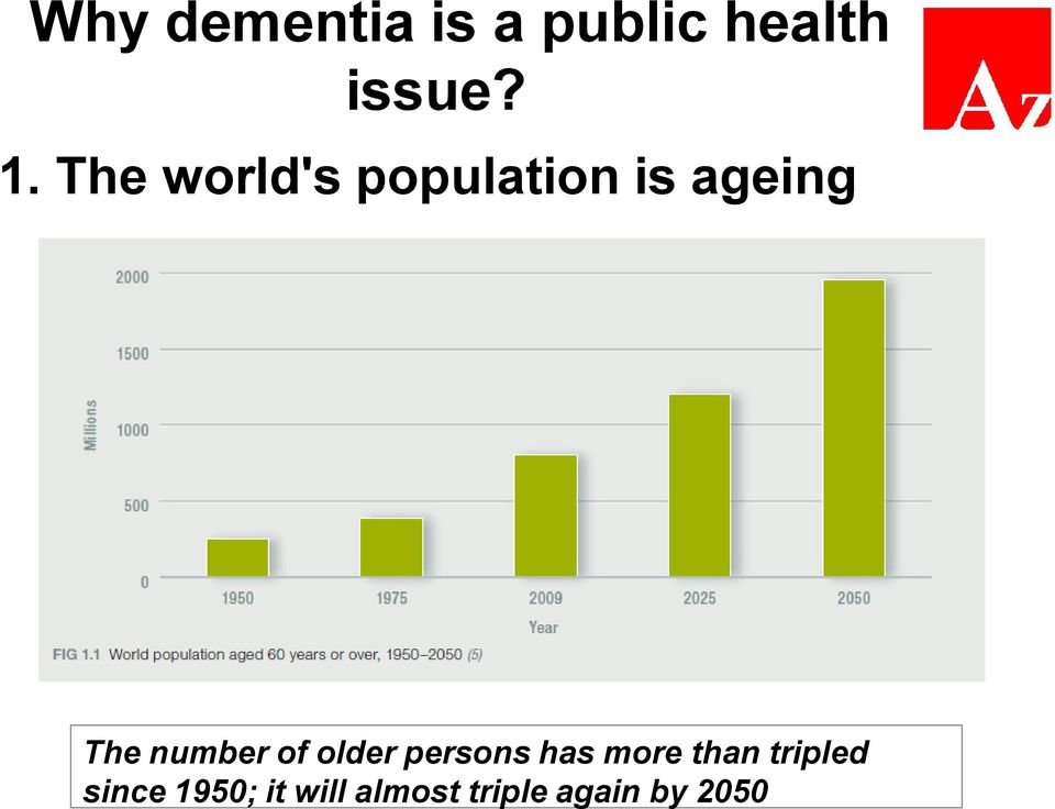 number of older persons has more than