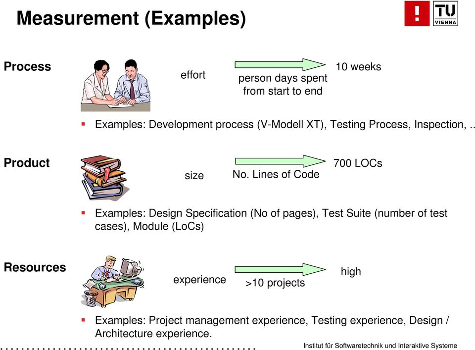 Lines of Code 700 LOCs Examples: Design Specification (No of pages), Test Suite (number of test cases),