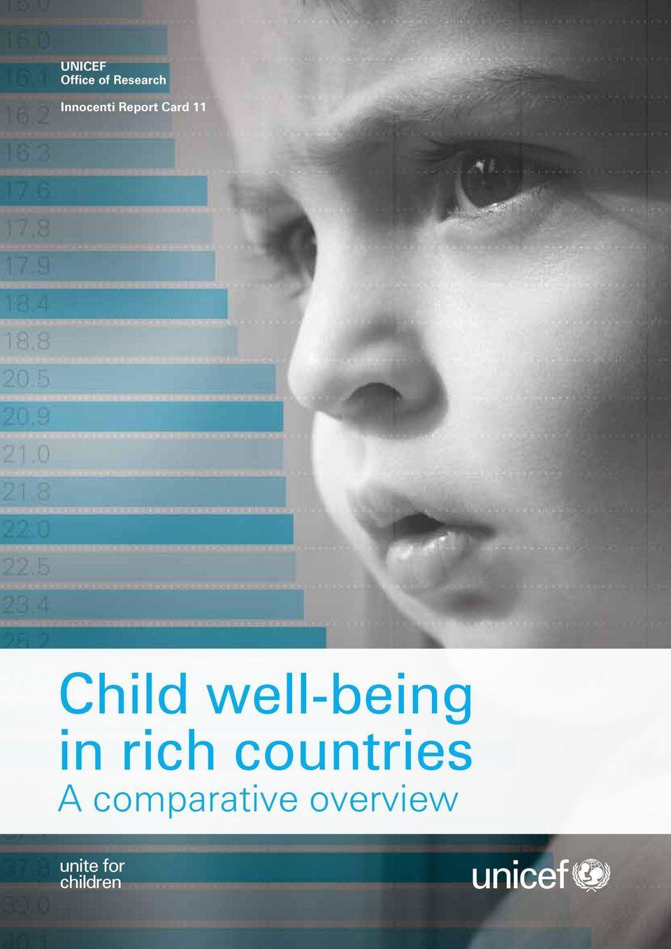 Child well-being in rich