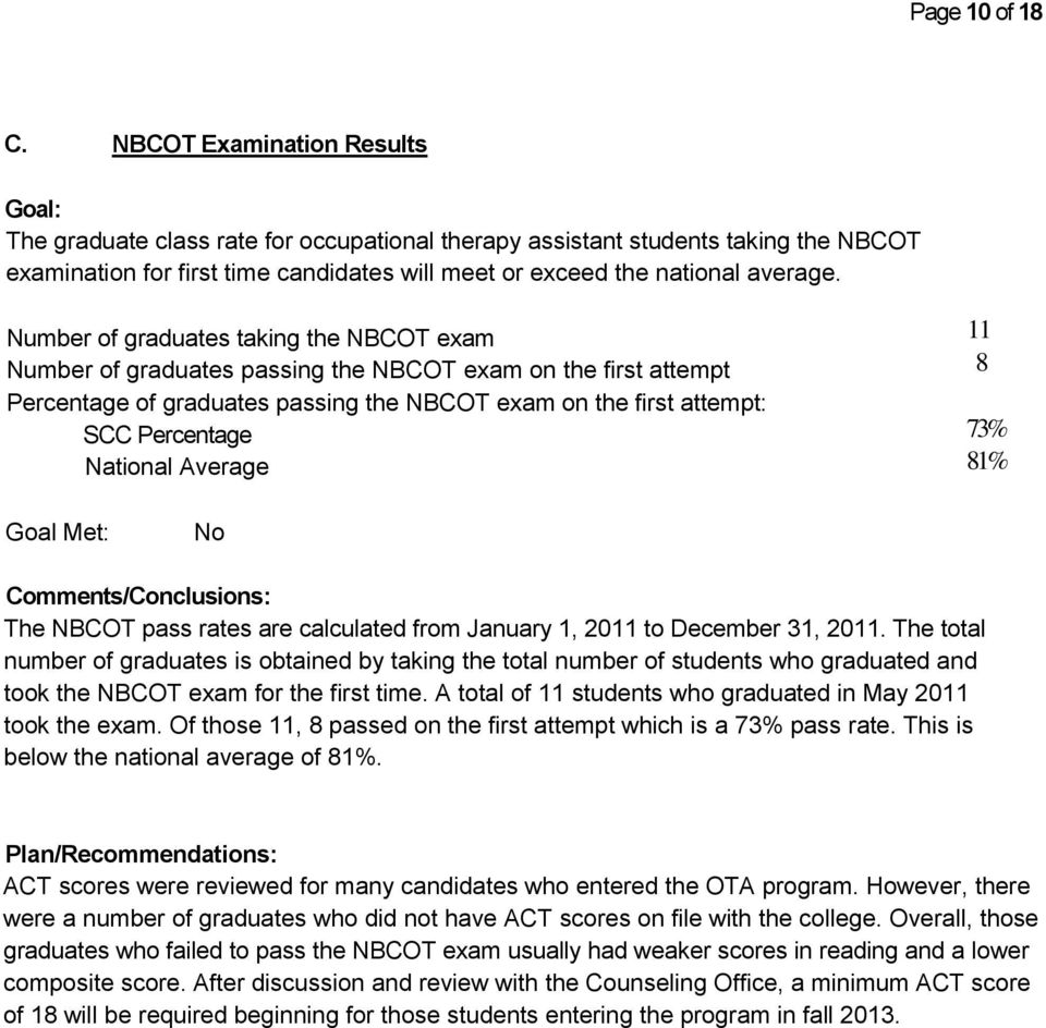 Number of graduates taking the NBCOT exam Number of graduates passing the NBCOT exam on the first attempt Percentage of graduates passing the NBCOT exam on the first attempt: SCC Percentage National