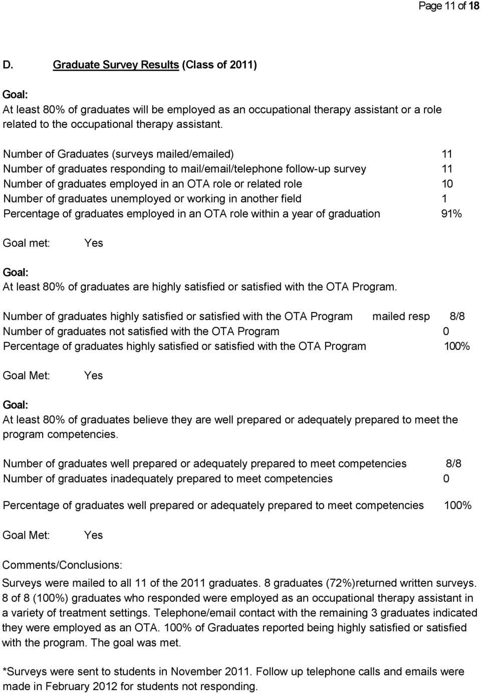 graduates unemployed or working in another field 1 Percentage of graduates employed in an OTA role within a year of graduation 91% Goal met: Yes Goal: At least 80% of graduates are highly satisfied