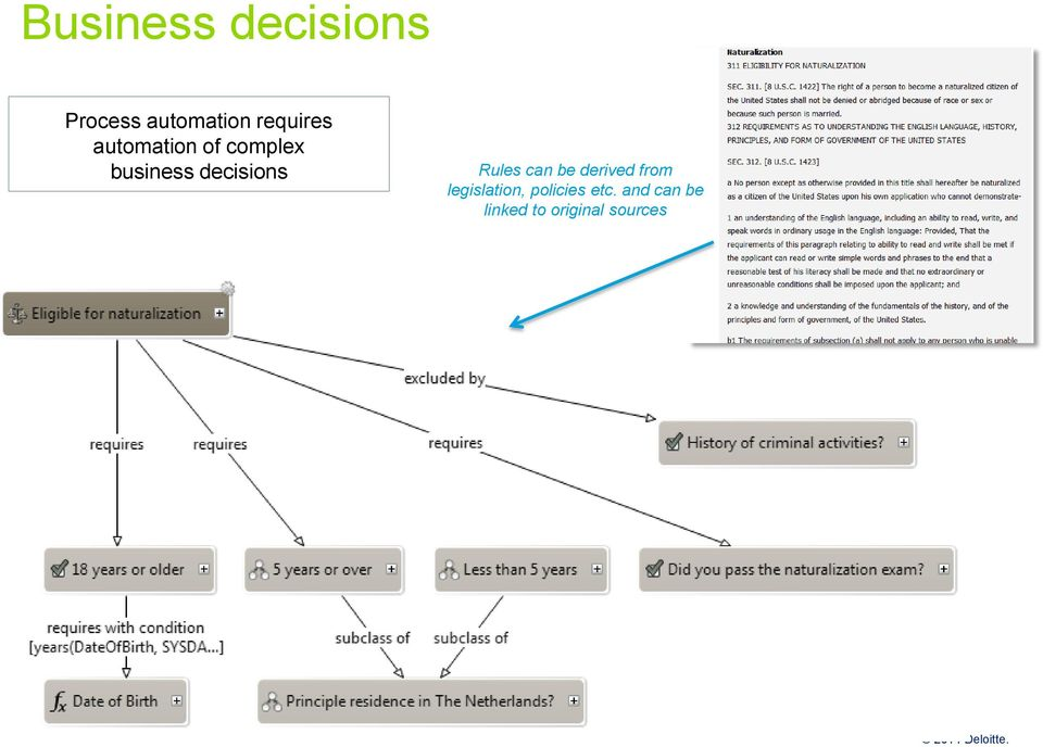 decisions Rules can be derived from
