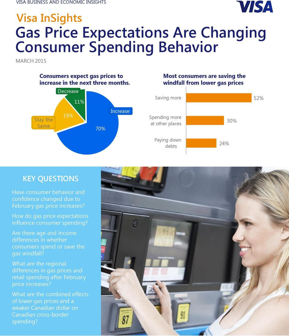 Have consumer behavior and confidence changed due to February gas price increases? How do gas price expectations influence consumer spending?