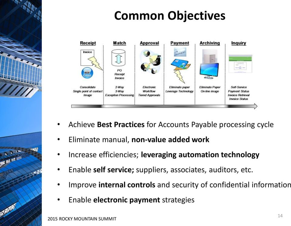technology Enable self service; suppliers, associates, auditors, etc.