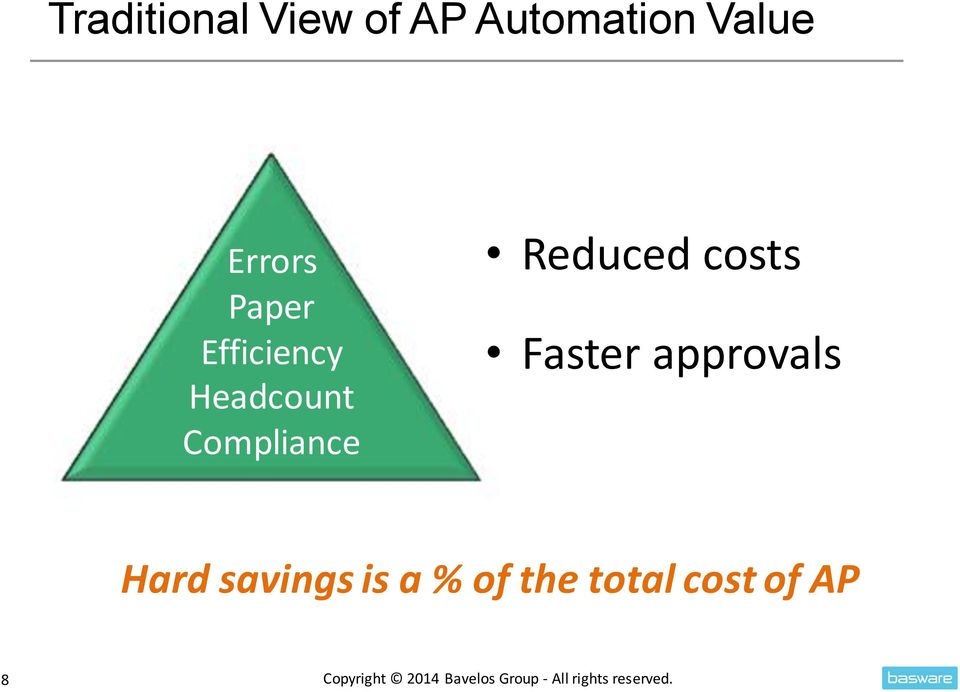 approvals Hard savings is a % of the total cost of AP