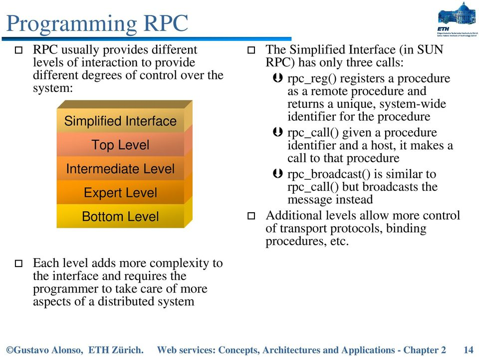rpc_reg() registers a procedure as a remote procedure and returns a unique, system-wide identifier for the procedure rpc_call() given a procedure identifier and a host, it makes a call to that