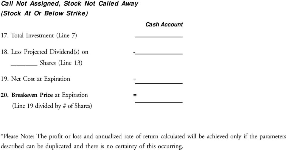 Breakeven Price at Expiration = (Line 19 divided by # of Shares) *Please Note: The profit or loss and