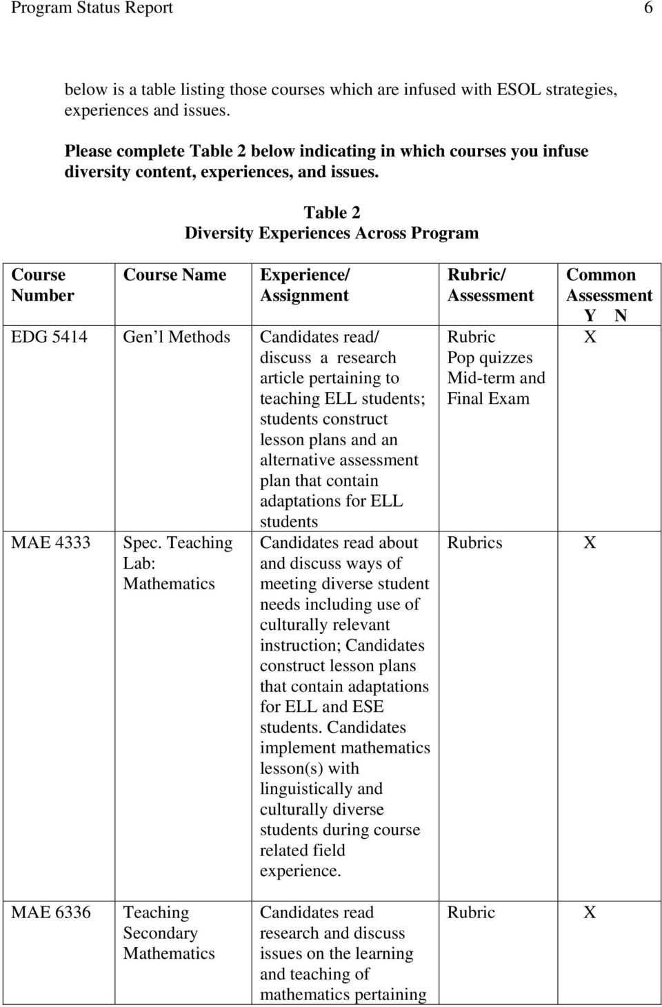Table 2 Diversity Experiences Across Program Course Number Course Name Experience/ Assignment EDG 5414 Gen l Methods Candidates read/ discuss a research article pertaining to teaching ELL students;